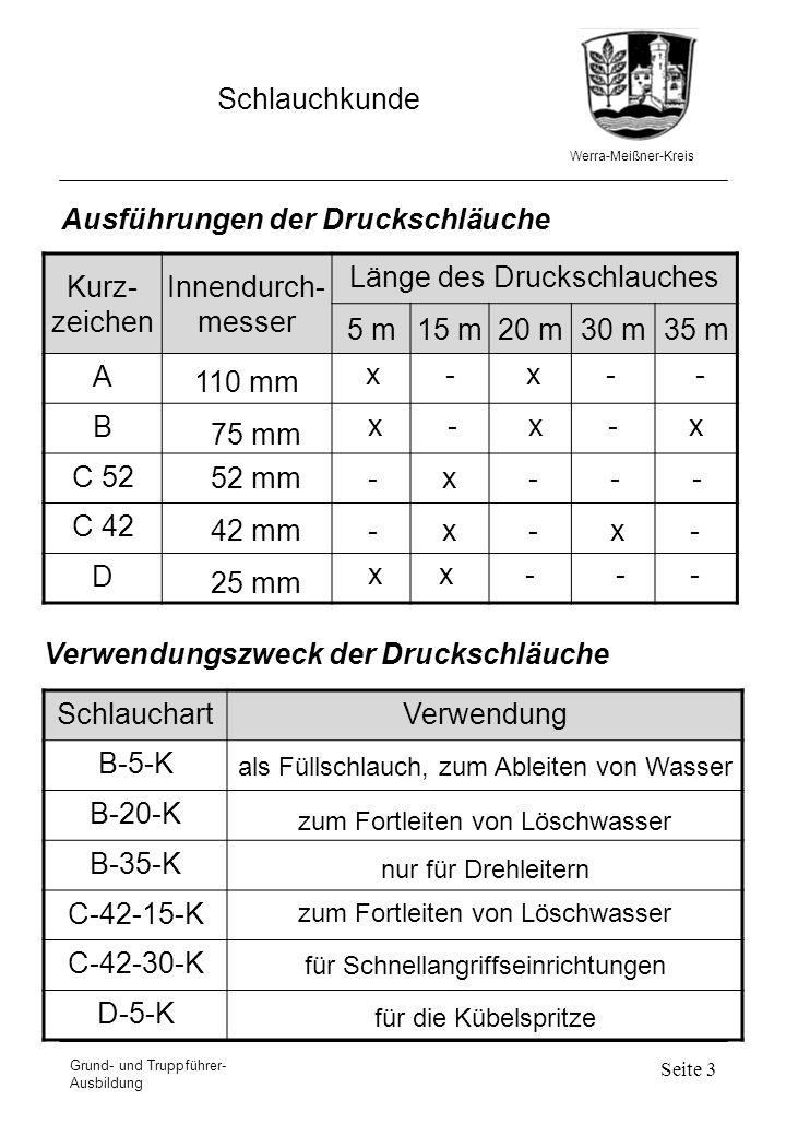 Werra-Meißner-Kreis Schlauchkunde Grund- und Truppführer- Ausbildung Seite 3 x - x - - Ausführungen der Druckschläuche Kurz- zeichen Innendurch- messe