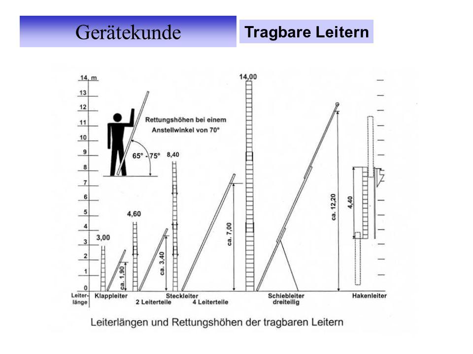 Gerätekunde Tragbare Leitern