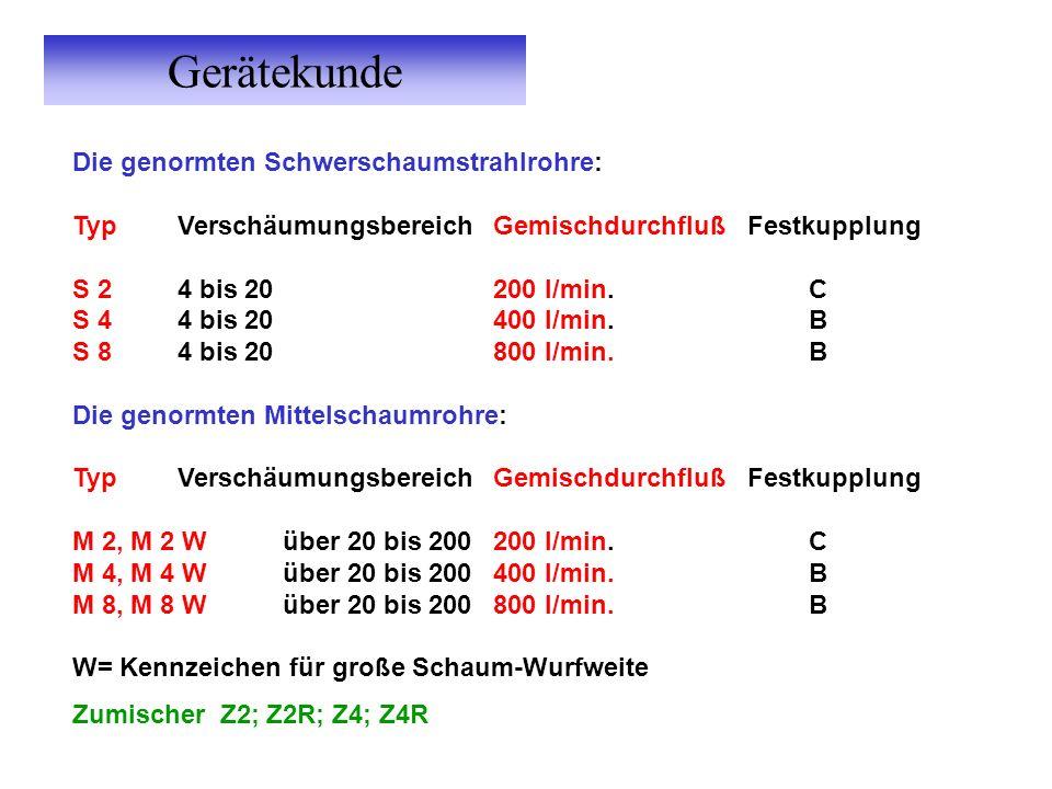 Gerätekunde Die genormten Schwerschaumstrahlrohre: TypVerschäumungsbereichGemischdurchfluß Festkupplung S 24 bis 20200 l/min.C S 44 bis 20 400 l/min.B S 84 bis 20800 l/min.B Die genormten Mittelschaumrohre: TypVerschäumungsbereichGemischdurchfluß Festkupplung M 2, M 2 Wüber 20 bis 200200 l/min.C M 4, M 4 W über 20 bis 200 400 l/min.B M 8, M 8 Wüber 20 bis 200 800 l/min.B W= Kennzeichen für große Schaum-Wurfweite Zumischer Z2; Z2R; Z4; Z4R