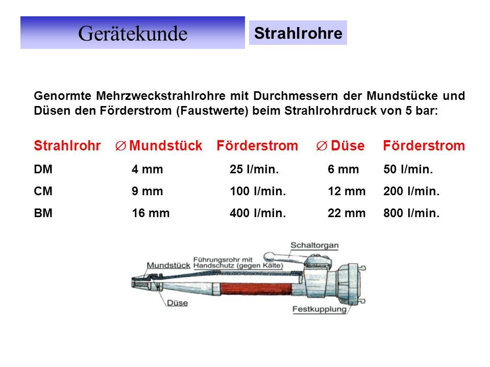 Gerätekunde Genormte Mehrzweckstrahlrohre mit Durchmessern der Mundstücke und Düsen den Förderstrom (Faustwerte) beim Strahlrohrdruck von 5 bar: Strahlrohr Mundstück Förderstrom Düse Förderstrom DM4 mm25 l/min.6 mm 50 l/min.