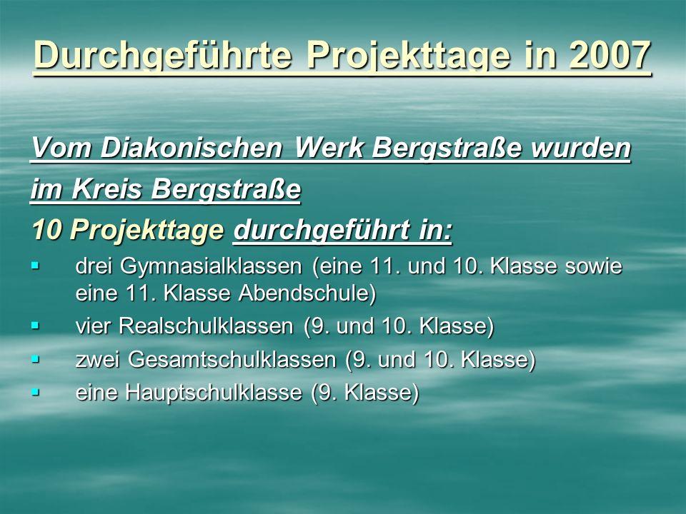 Durchgeführte Projekttage in 2007 Vom Diakonischen Werk Bergstraße wurden im Kreis Bergstraße 10 Projekttage durchgeführt in: drei Gymnasialklassen (e