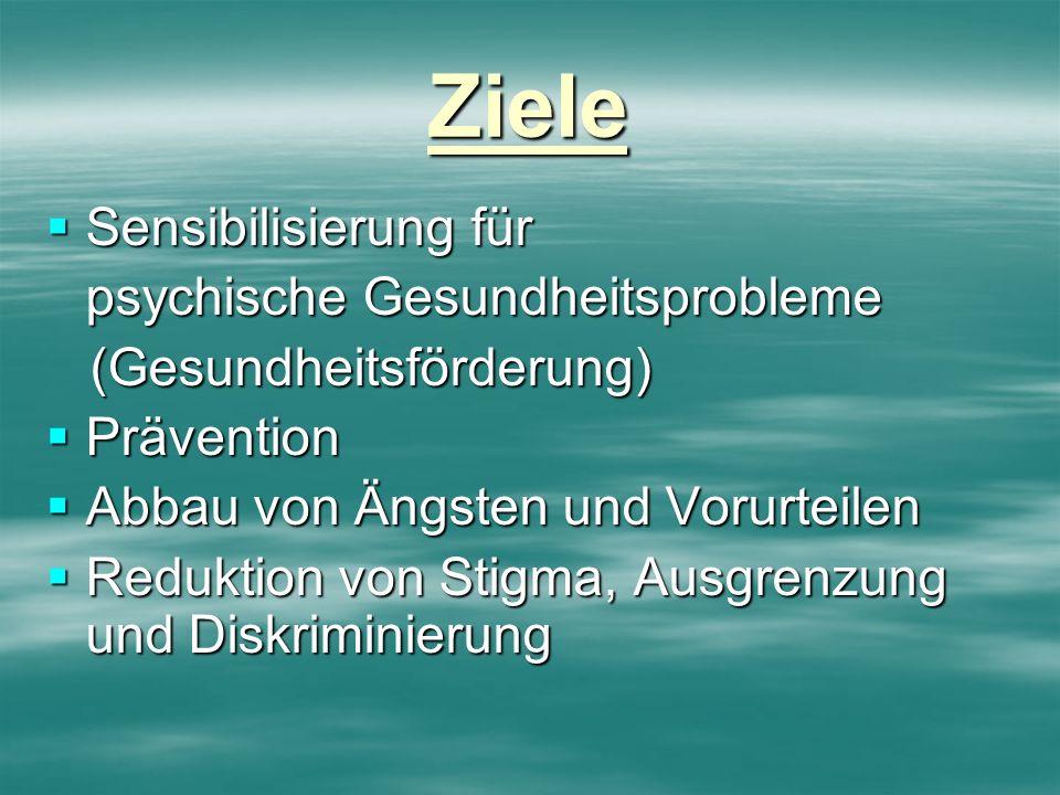 Ziele Sensibilisierung für Sensibilisierung für psychische Gesundheitsprobleme (Gesundheitsförderung) (Gesundheitsförderung) Prävention Prävention Abb