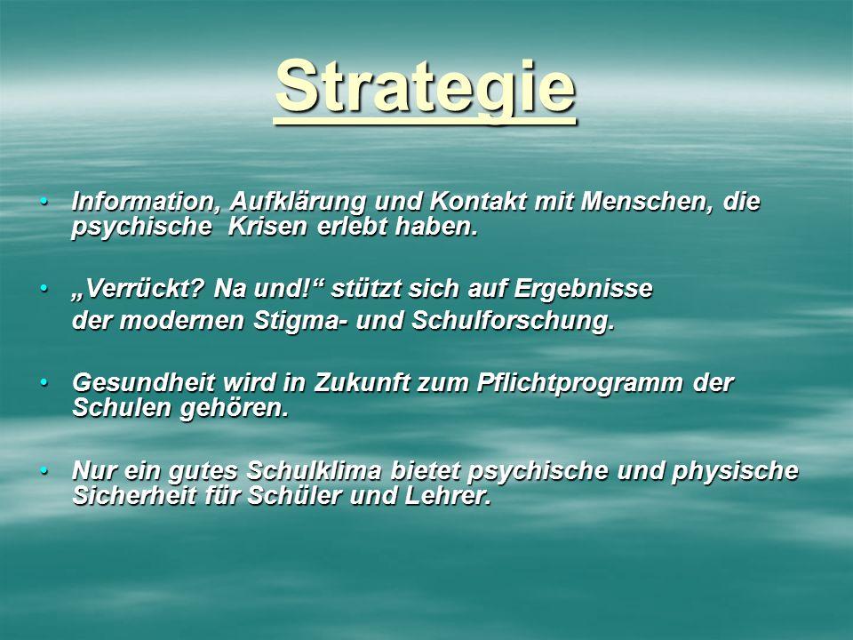 Strategie Information, Aufklärung und Kontakt mit Menschen, die psychische Krisen erlebt haben.Information, Aufklärung und Kontakt mit Menschen, die p