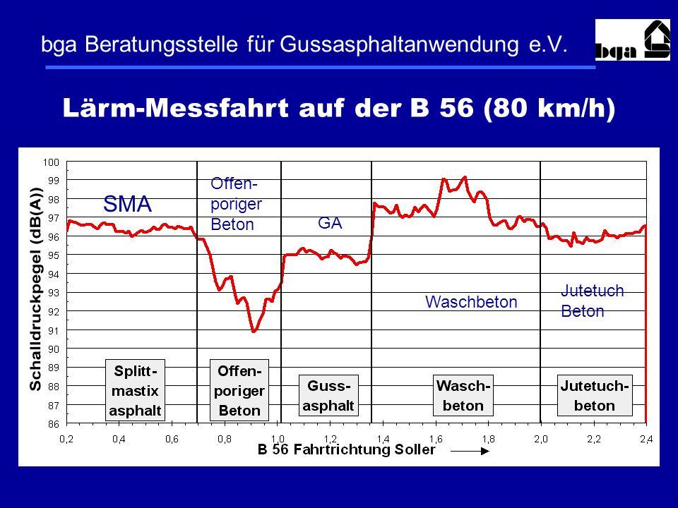 bga Beratungsstelle für Gussasphaltanwendung e.V. Lärm-Messfahrt auf der B 56 (80 km/h) SMA Offen- poriger Beton GA Waschbeton Jutetuch Beton