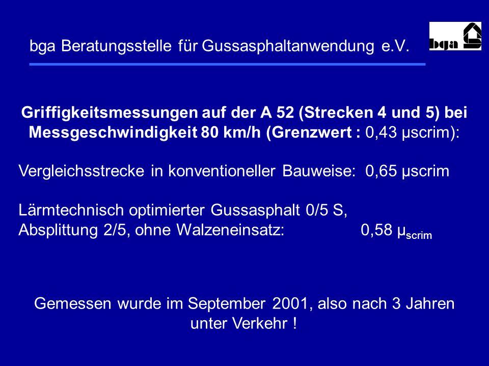 bga Beratungsstelle für Gussasphaltanwendung e.V. Griffigkeitsmessungen auf der A 52 (Strecken 4 und 5) bei Messgeschwindigkeit 80 km/h (Grenzwert : 0