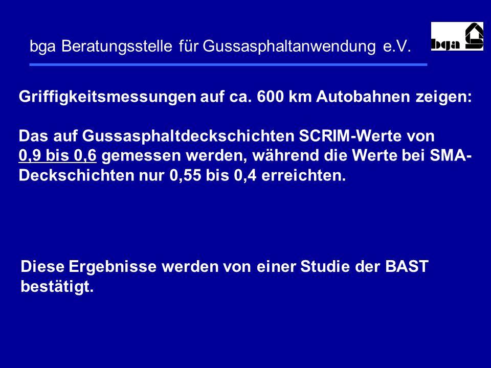 bga Beratungsstelle für Gussasphaltanwendung e.V. Griffigkeitsmessungen auf ca. 600 km Autobahnen zeigen: Das auf Gussasphaltdeckschichten SCRIM-Werte