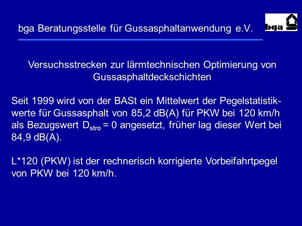 bga Beratungsstelle für Gussasphaltanwendung e.V. Versuchsstrecken zur lärmtechnischen Optimierung von Gussasphaltdeckschichten Seit 1999 wird von der