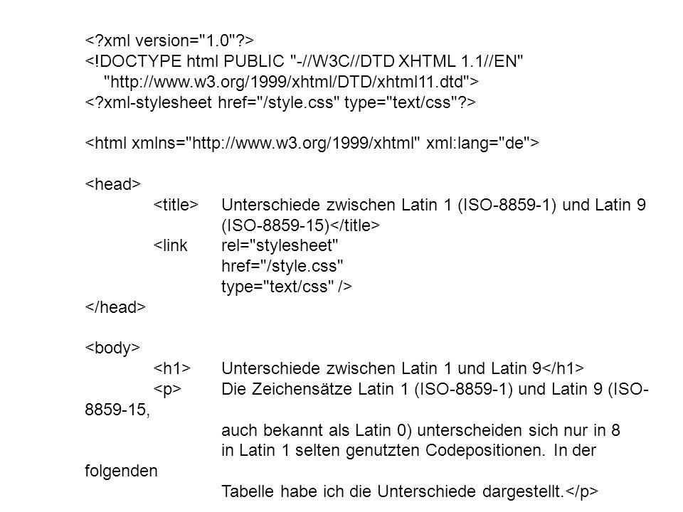 <!DOCTYPE html PUBLIC -//W3C//DTD XHTML 1.1//EN http://www.w3.org/1999/xhtml/DTD/xhtml11.dtd > Unterschiede zwischen Latin 1 (ISO-8859-1) und Latin 9 (ISO-8859-15) <linkrel= stylesheet href= /style.css type= text/css /> Unterschiede zwischen Latin 1 und Latin 9 Die Zeichensätze Latin 1 (ISO-8859-1) und Latin 9 (ISO- 8859-15, auch bekannt als Latin 0) unterscheiden sich nur in 8 in Latin 1 selten genutzten Codepositionen.