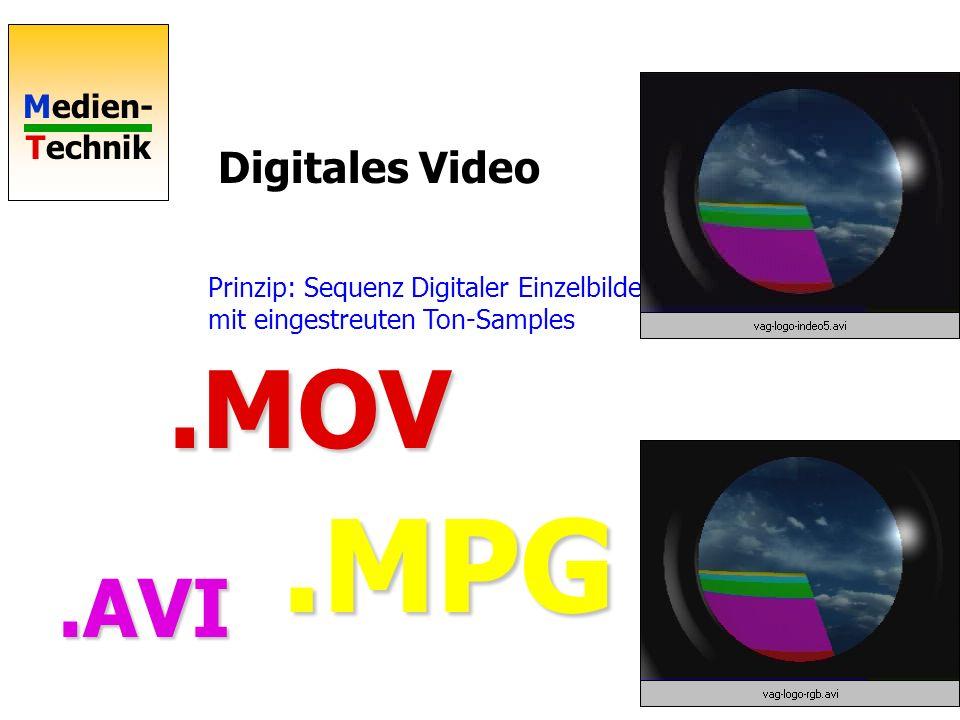Medien- Technik Die orthogonale Suche (OSA) Beginne mit 3 Blöcken horizontal Um den besten vertikal Verringere Schrittweite, beim besten horizontal weiter