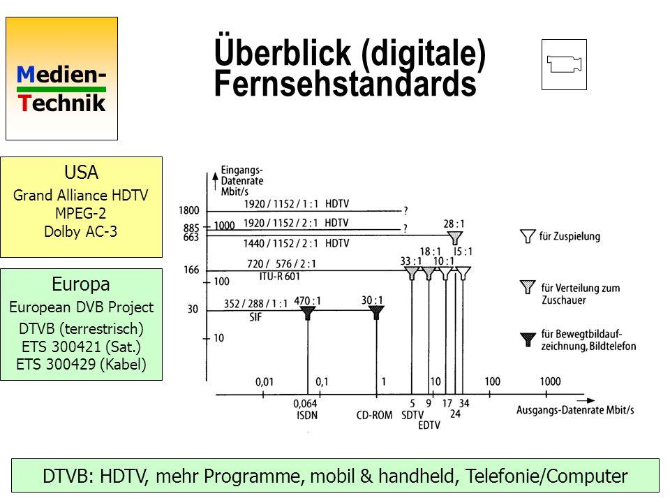 Medien- Technik MPEG MPEG-1 Zielsetzung: Video auf CD n 1,15 - 1,5 Mbit/sec n SIF 352 * 288 Pixel n max.