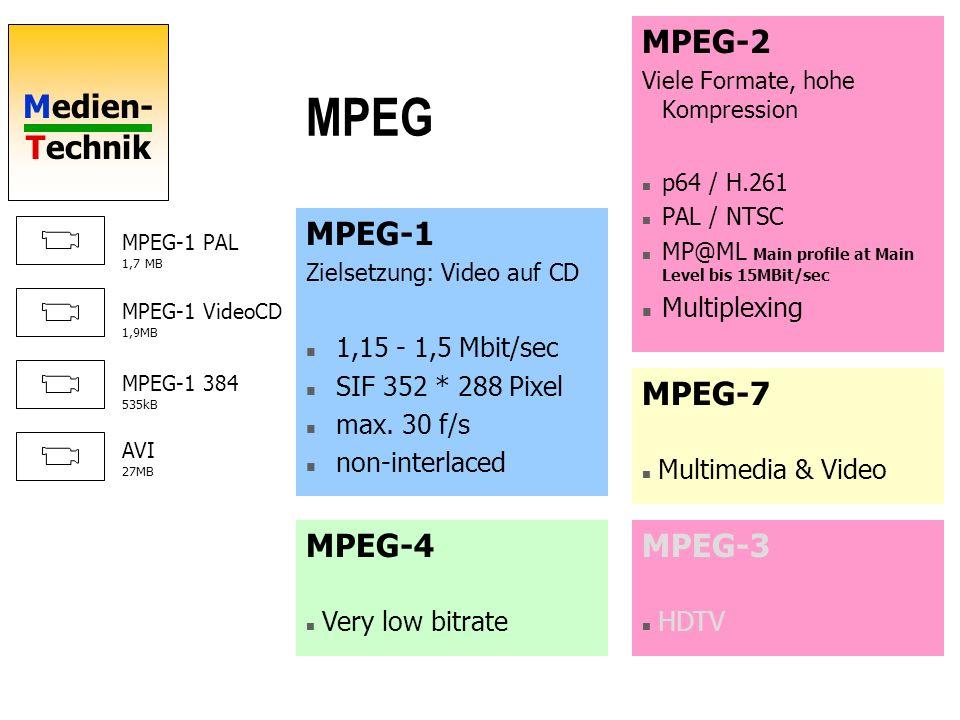 Medien- Technik Bidirektionale Prädiktion I = Intra-Frame P = Predictive Frame B = Bidirektionaler Frame Buchempfehlung: Haskell/Puri/Netravali Digital Video An Introduction to MPEG-2