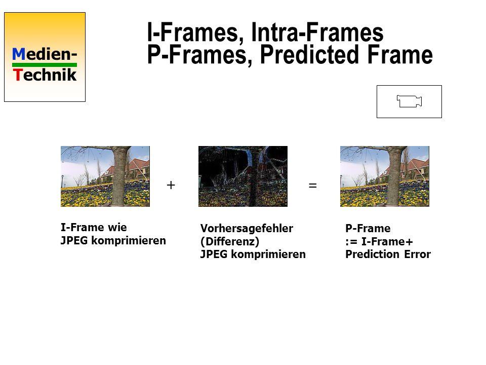 Medien- Technik Differenzbilder zum Ausgangsbild Differenzen Bild:Bild intracodiert vorwärtsgeschätzt bidirektional interpoliert übersprungen I B B P