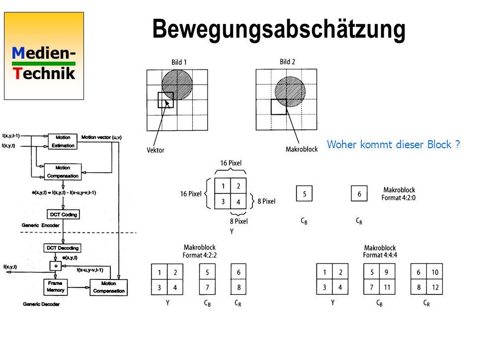 Medien- Technik Quelle: www.panasonic-broadcast.de