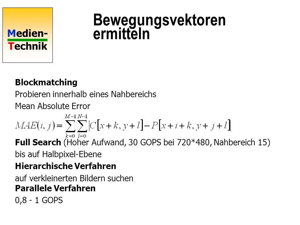 Medien- Technik Die zweidimensionale logarithmische Suche (TDL) 1.