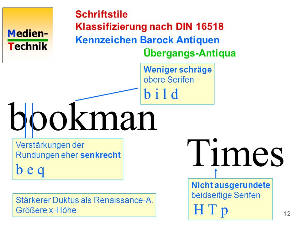 Medien- Technik 12 Schriftstile Klassifizierung nach DIN 16518 Kennzeichen Barock Antiquen bookman Weniger schräge obere Serifen b i l d Verstärkungen