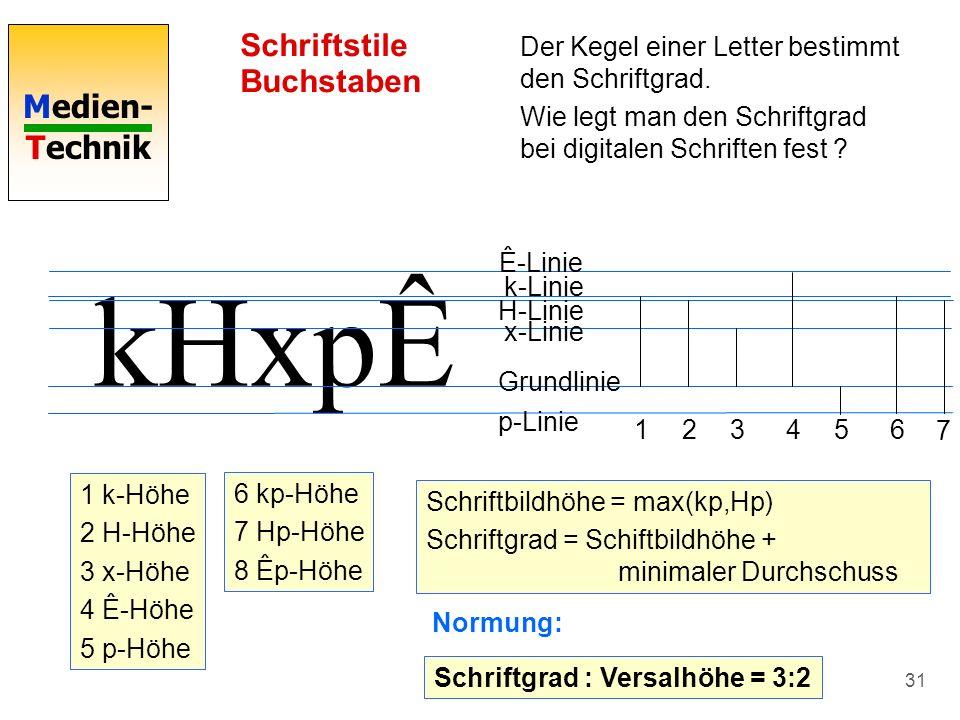 Medien- Technik 31 Schriftstile Buchstaben kHxpÊ Ê-Linie k-Linie H-Linie x-Linie Grundlinie p-Linie 1 k-Höhe 2 H-Höhe 3 x-Höhe 4 Ê-Höhe 5 p-Höhe 12345