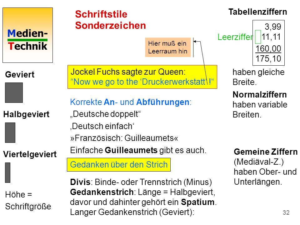 Medien- Technik 32 Schriftstile Sonderzeichen Geviert Halbgeviert Viertelgeviert Höhe = Schriftgröße Jockel Fuchs sagte zur Queen: Now we go to the Dr