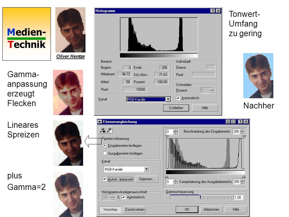 Medien- Technik Tonwert- Umfang zu gering Gamma- anpassung erzeugt Flecken Lineares Spreizen plus Gamma=2 Nachher