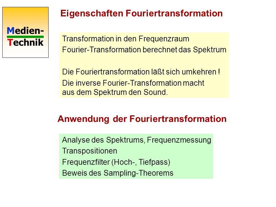 Medien- Technik Fourier-Koeffizienten berechenen Mathematik: Informatik:Fast Fourier Transform FFT Its been a hard days night