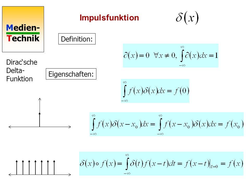 Medien- Technik Mathematische Definition Inverse Fouriertransformation F(u) ist Fourier-Transformierte von f(x)