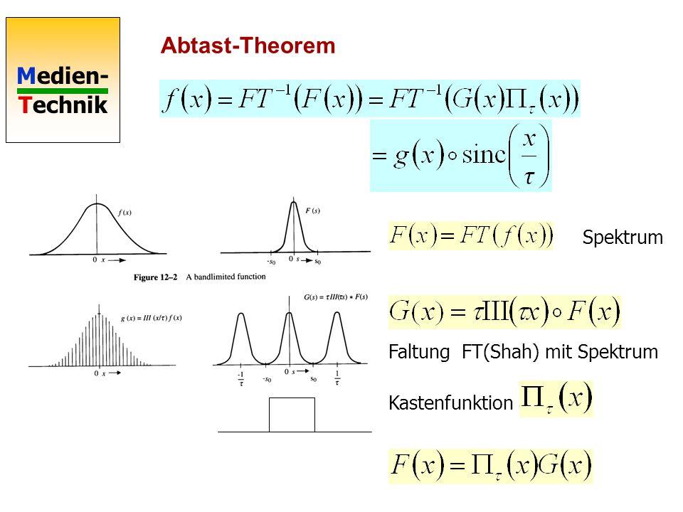 Medien- Technik Shah-Funktion mit Frequenz f(x) zu sampelnde Funktion mit beschränktem Spektrum Spektrum Ausgangs- Signal Spektrum agbetastetes Signal