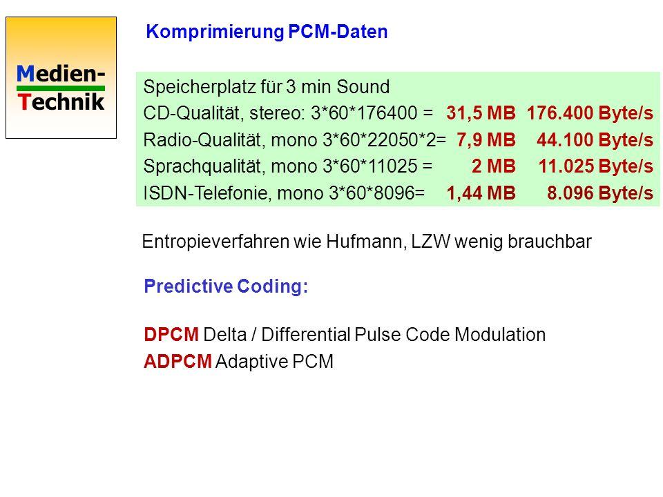 Medien- Technik Komprimierung PCM-Daten Speicherplatz für 3 min Sound CD-Qualität, stereo: 3*60*176400 =31,5 MB176.400 Byte/s Radio-Qualität, mono 3*60*22050*2=7,9 MB44.100 Byte/s Sprachqualität, mono 3*60*11025 = 2 MB11.025 Byte/s ISDN-Telefonie, mono 3*60*8096=1,44 MB8.096 Byte/s Entropieverfahren wie Hufmann, LZW wenig brauchbar Predictive Coding: DPCM Delta / Differential Pulse Code Modulation ADPCM Adaptive PCM