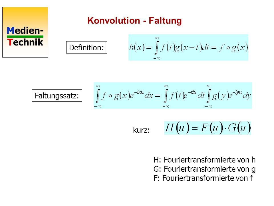 Medien- Technik Sampling Aliasing bei falscher Abtastfrequenz f max -f max Frequenzspektrum des Ausgangssignals mit f max fsfs fsfs Frequenzspektrum d