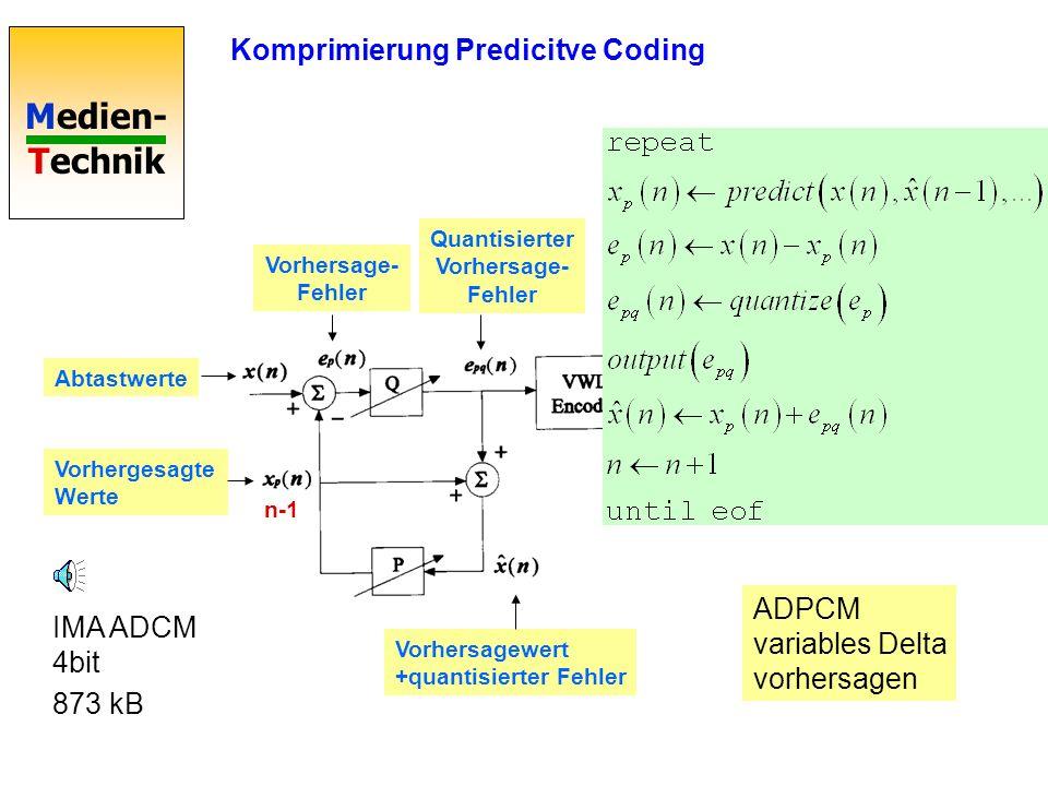 Medien- Technik Komprimierung Predicitve Coding Abtastwerte Vorhergesagte Werte Vorhersagewert +quantisierter Fehler Vorhersage- Fehler Quantisierter Vorhersage- Fehler ADPCM variables Delta vorhersagen n-1 IMA ADCM 4bit 873 kB