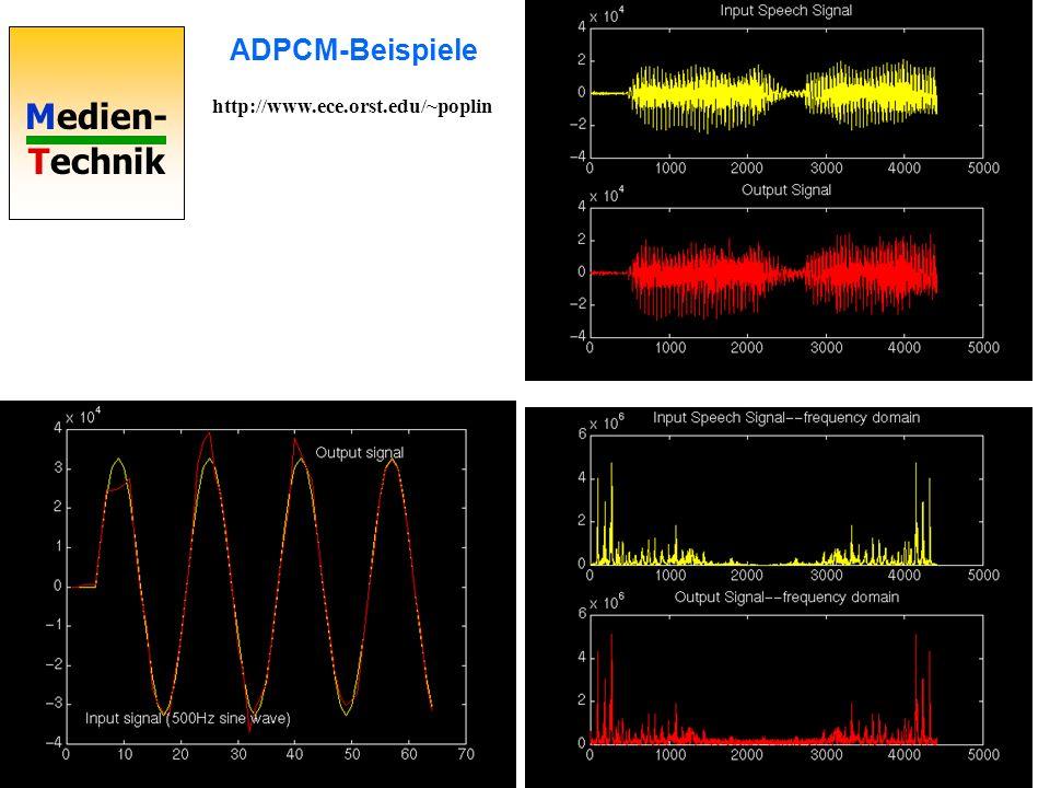 Medien- Technik Komprimierung IMA ADPCM Sample := x(n)-xp(n-1) Vor- zeichen bit2bit1bit0 4-Bit Delta-Nibble Neue Vorhersage Stepsize := StepsizeTabell
