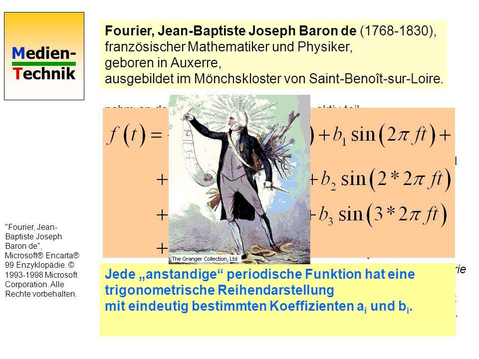 Medien- Technik ADPCM-Beispiele http://www.ece.orst.edu/~poplin