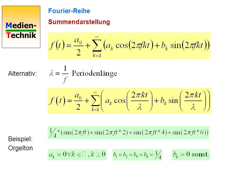 Medien- Technik Sampling Aliasing bei falscher Abtastfrequenz f max -f max Frequenzspektrum des Ausgangssignals mit f max fsfs fsfs Frequenzspektrum des abgetasteten Signals mit f s Fehler .