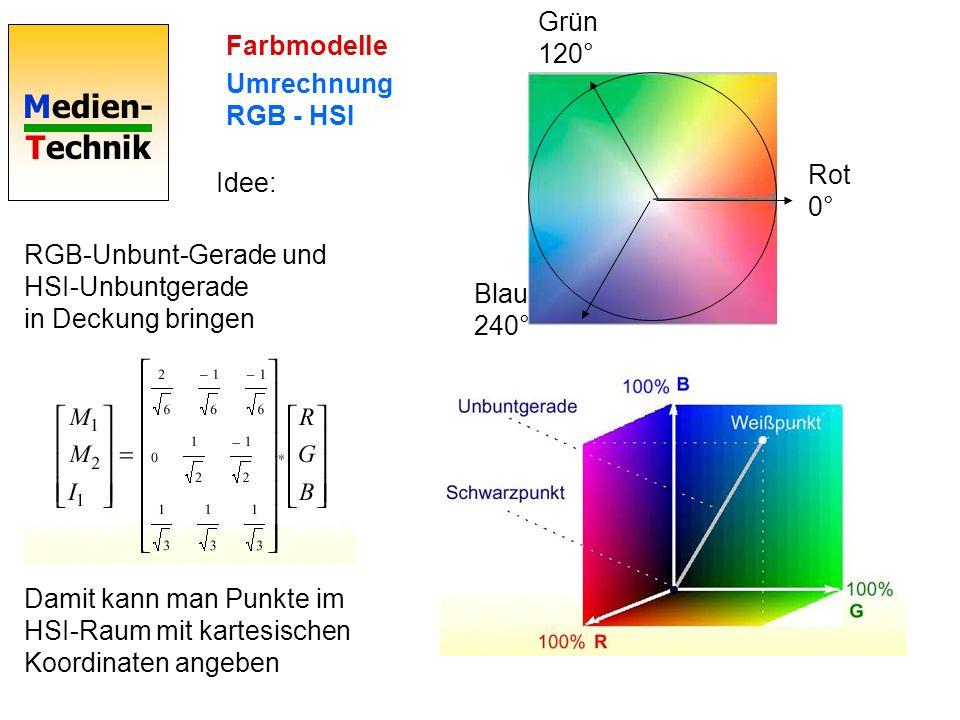 Medien- Technik Farbmodelle Umrechnung RGB - HSI Rot 0° Grün 120° Blau 240° Idee: RGB-Unbunt-Gerade und HSI-Unbuntgerade in Deckung bringen Damit kann