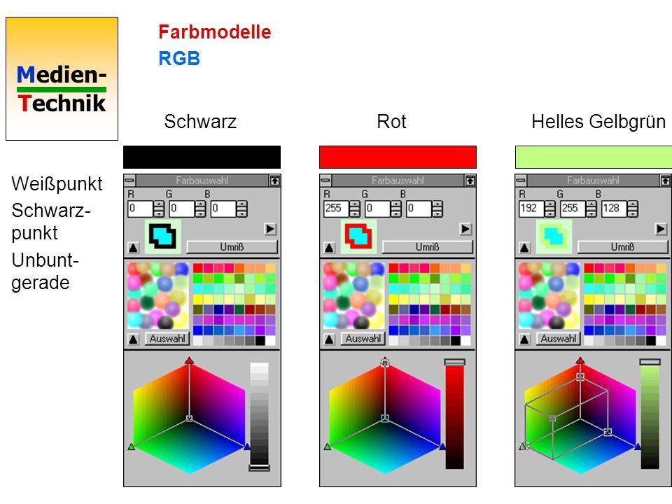 Medien- Technik Farbmodelle RGB SchwarzRotHelles Gelbgrün Weißpunkt Schwarz- punkt Unbunt- gerade