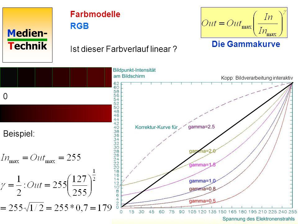 Medien- Technik Farbmodelle RGB 0 255 Ist dieser Farbverlauf linear ? Beispiel: Die Gammakurve Kopp: Bildverarbeitung interaktiv