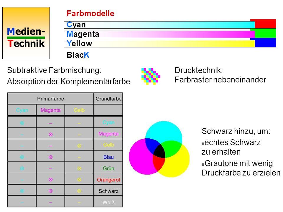 Medien- Technik Farbmodelle Cyan Magenta Yellow BlacK Subtraktive Farbmischung: Absorption der Komplementärfarbe Drucktechnik: Farbraster nebeneinande