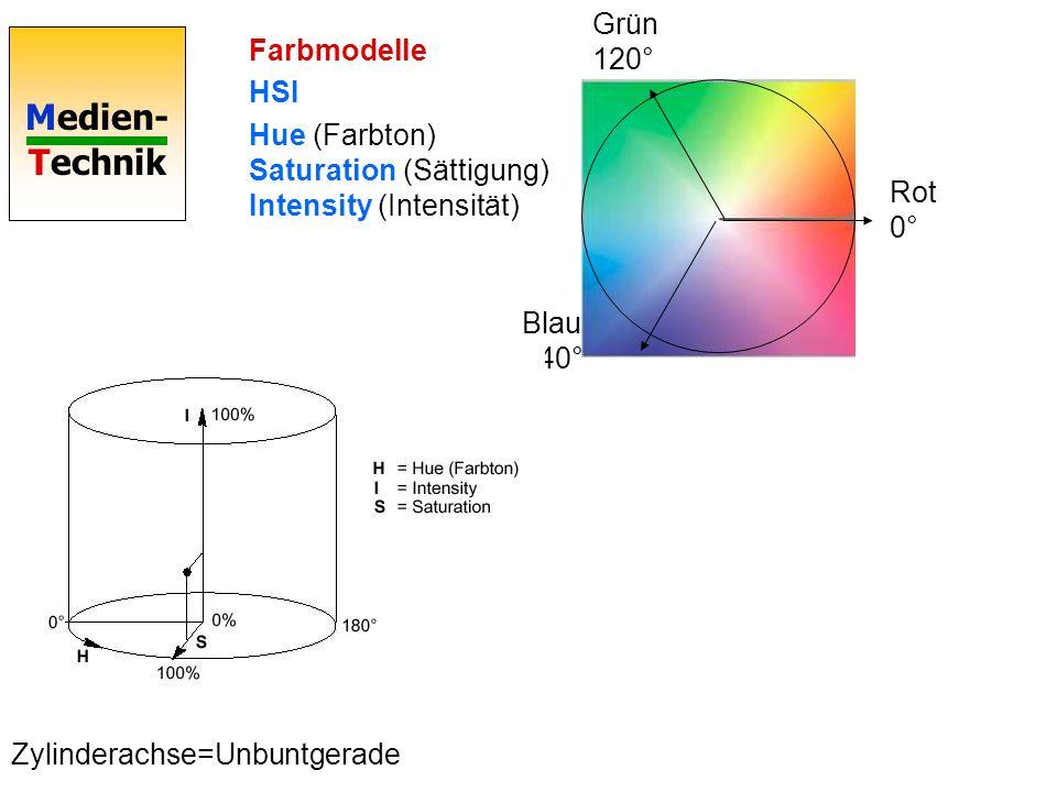 Medien- Technik Farbmodelle HSI Hue (Farbton) Saturation (Sättigung) Intensity (Intensität) Rot 0° Grün 120° Blau 240° Zylinderachse=Unbuntgerade