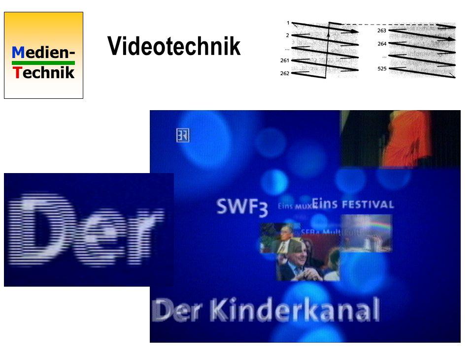 Medien- Technik 12 Komponentensignal YC B C R R 709 (TV,PAL) R = 1.009R 0.45 -0.099 G = 1.009G 0.45 -0.099 B = 1.009B 0.45 -0.099 SMPTE240M (HDTV) R = 1.115R 0.45 -0.0228 G = 1.115G 0.45 -0.0228 B = 1.115B 0.45 -0.0228 Gamma-Korrektur vor dem Senden Y = 0.299R+0.587G+0.114B (R601) Y = 0.212R+0.701G+0.087B (SMPTE 240M) Y = 0.2125R+0.7154G+0.0721B (R709) Y = Luma, Y=gamma-korrigiertes Luma Im Sender Im TV-Gerät