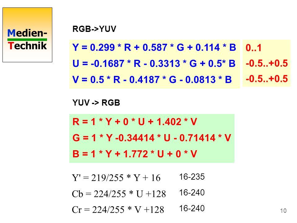 Medien- Technik 10 Y = 0.299 * R + 0.587 * G + 0.114 * B U = -0.1687 * R - 0.3313 * G + 0.5* B V = 0.5 * R - 0.4187 * G - 0.0813 * B 0..1 -0.5..+0.5 R