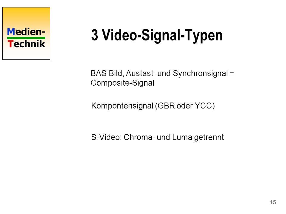 Medien- Technik 15 3 Video-Signal-Typen BAS Bild, Austast- und Synchronsignal = Composite-Signal Kompontensignal (GBR oder YCC) S-Video: Chroma- und L