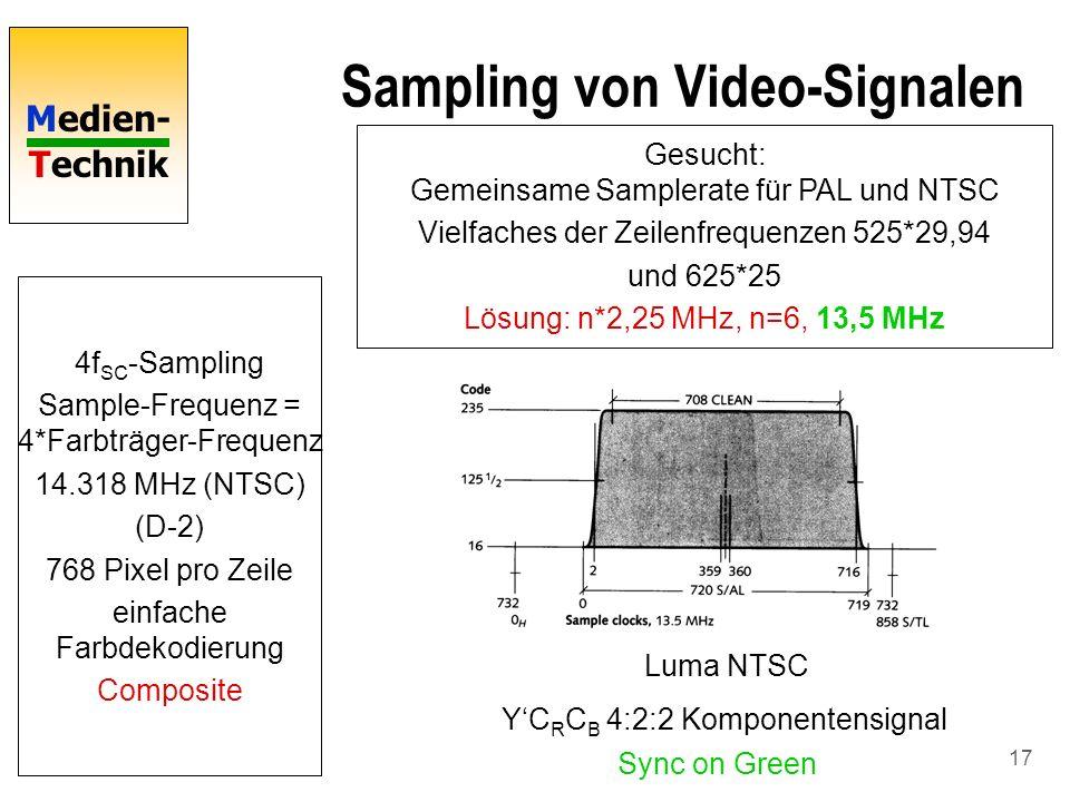 Medien- Technik 17 Sampling von Video-Signalen 4f SC -Sampling Sample-Frequenz = 4*Farbträger-Frequenz 14.318 MHz (NTSC) (D-2) 768 Pixel pro Zeile ein