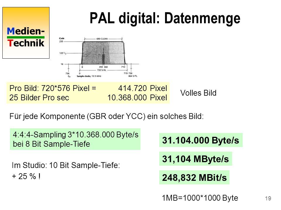 Medien- Technik 19 PAL digital: Datenmenge Pro Bild: 720*576 Pixel =414.720Pixel 25 Bilder Pro sec10.368.000Pixel Volles Bild 4:4:4-Sampling 3*10.368.