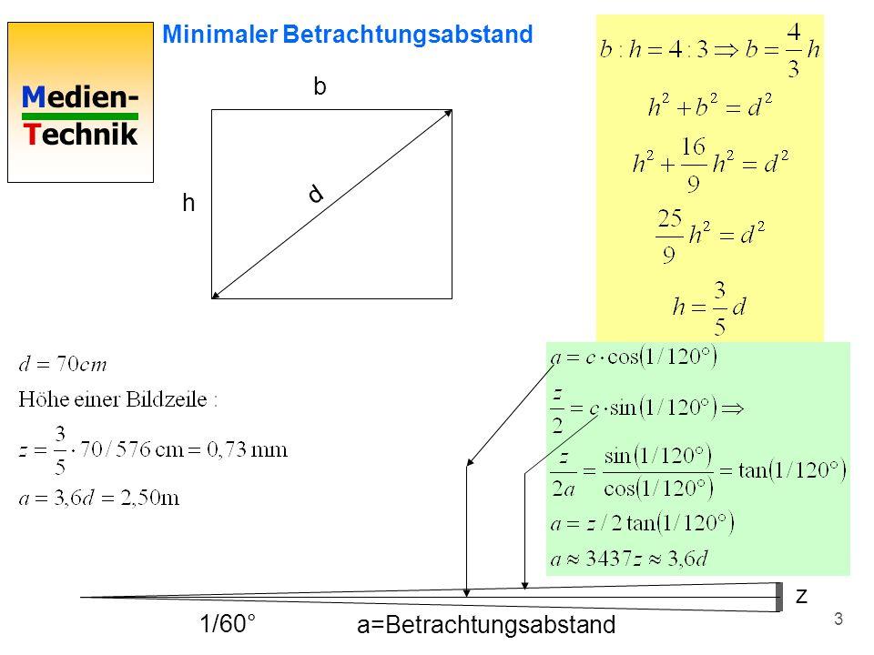 Medien- Technik 14 Spektrum eines Fernsehbildes (Vielfache der Zeilenfrequenz f H ) Formel für Farbträgerfrequenz bei PAL: =4.433618750 MHz Minimierung des Hannover bar Effektes NTSC =3.579545 MHz