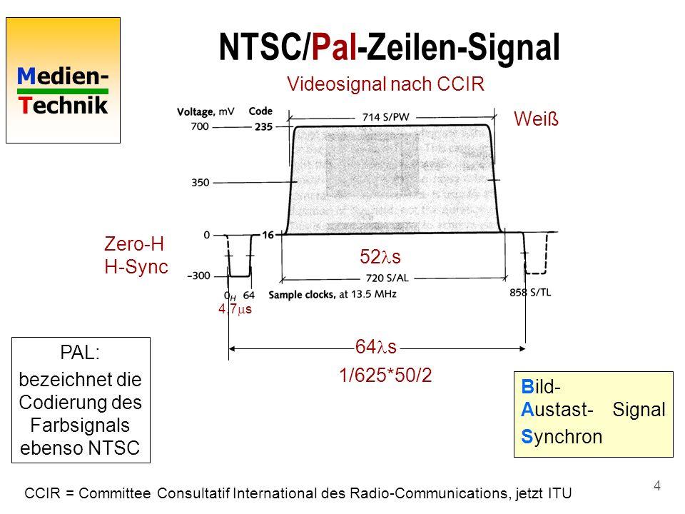 Medien- Technik 4 NTSC/Pal-Zeilen-Signal Zero-H H-Sync 4,7 s 64 s 1/625*50/2 Weiß PAL: bezeichnet die Codierung des Farbsignals ebenso NTSC 52 s Video