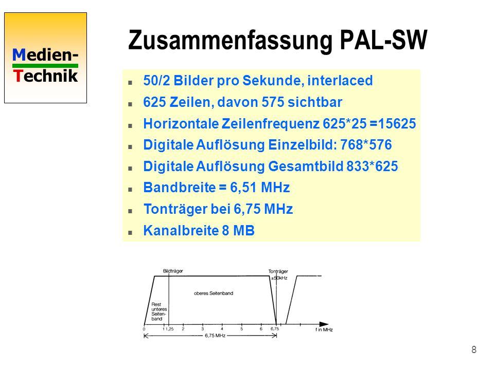 Medien- Technik 19 PAL digital: Datenmenge Pro Bild: 720*576 Pixel =414.720Pixel 25 Bilder Pro sec10.368.000Pixel Volles Bild 4:4:4-Sampling 3*10.368.000 Byte/s bei 8 Bit Sample-Tiefe 31.104.000 Byte/s Für jede Komponente (GBR oder YCC) ein solches Bild: 31,104 MByte/s 248,832 MBit/s Im Studio: 10 Bit Sample-Tiefe: + 25 % .