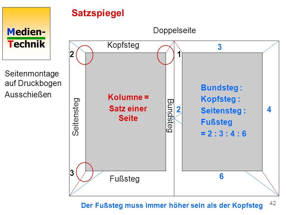 Medien- Technik 42 Satzspiegel Doppelseite a a b b 12 3 Kopfsteg Fußsteg Seitensteg Bundsteg Seitenmontage auf Druckbogen Ausschießen 2 3 4 6 Bundsteg