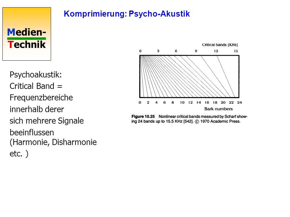 Medien- Technik Psychoakustik: Critical Band = Frequenzbereiche innerhalb derer sich mehrere Signale beeinflussen (Harmonie, Disharmonie etc. ) Kompri