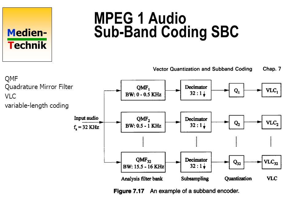 Medien- Technik MPEG 1 Audio Encoder Header: Syncword: 12bits Layercode: 2bits (I,II,II) Bitrate: 4bits (s.