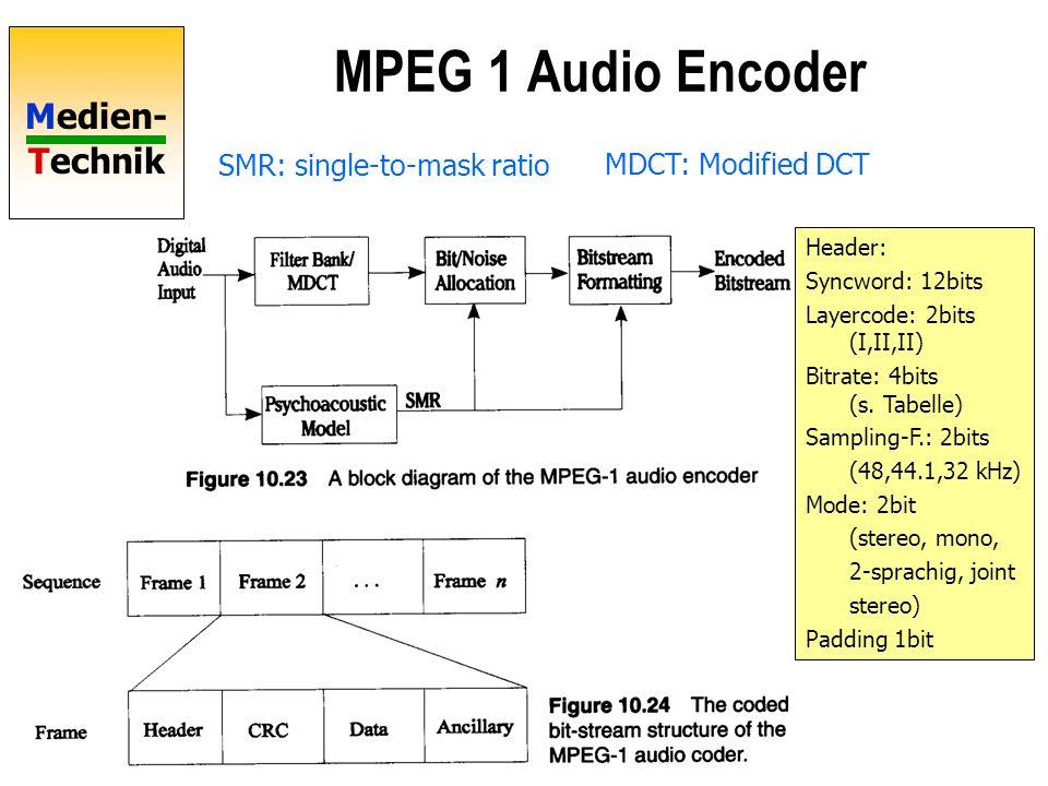 Medien- Technik MPEG 1 Audio Encoder Header: Syncword: 12bits Layercode: 2bits (I,II,II) Bitrate: 4bits (s. Tabelle) Sampling-F.: 2bits (48,44.1,32 kH