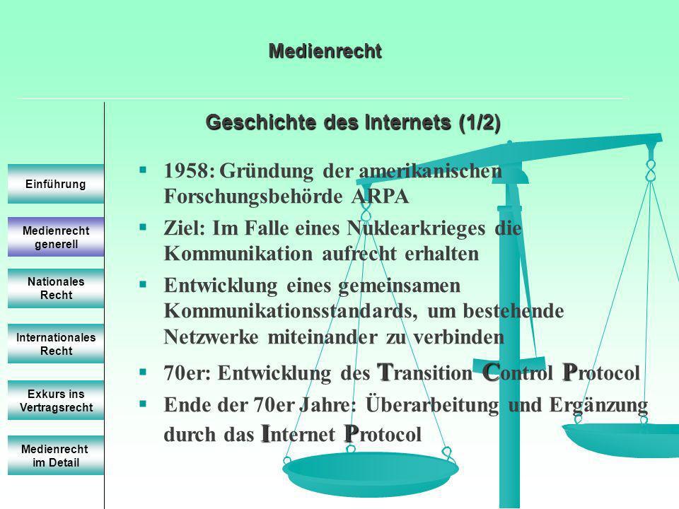 Geschichte des Internets (1/2) Einführung Internationales Recht Exkurs ins Vertragsrecht Medienrecht im Detail Medienrecht Nationales Recht Medienrech