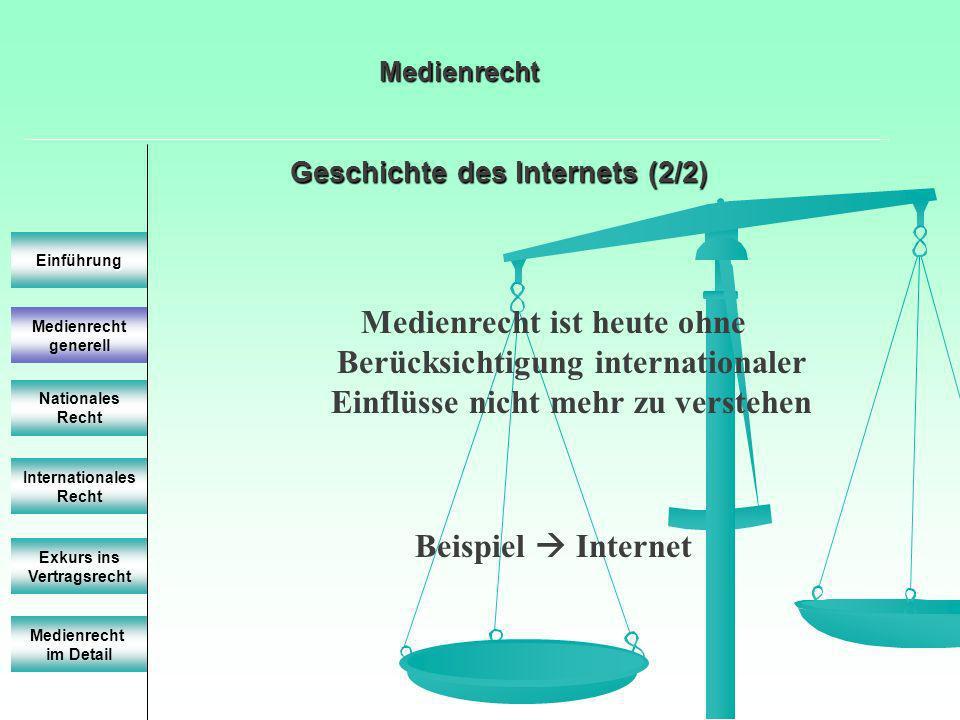 Geschichte des Internets (2/2) Einführung Internationales Recht Exkurs ins Vertragsrecht Medienrecht im Detail Medienrecht Nationales Recht Medienrecht generell Medienrecht ist heute ohne Berücksichtigung internationaler Einflüsse nicht mehr zu verstehen Beispiel Internet